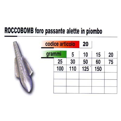 ROCCOBOMB FORO PASSANTE